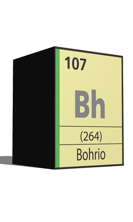 lanthanides: Bohorio, Periodic table of the elements