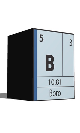 lanthanides: Boro, Periodic table of the elements