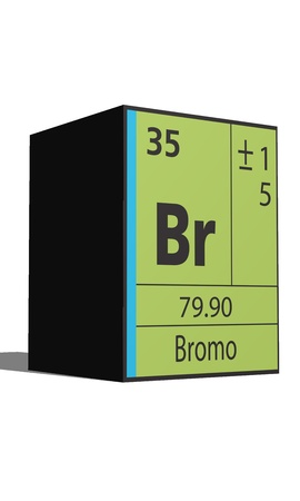 lanthanides: Bromo, Periodic table of the elements