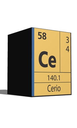 actinides: Cerio, Periodic table of the elements
