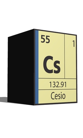 lanthanides: Celcio, Periodic table of the elements