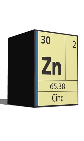 actinides: Cinc, Periodic table of the elements