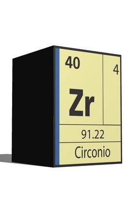 Circonio, Periodic table of the elements