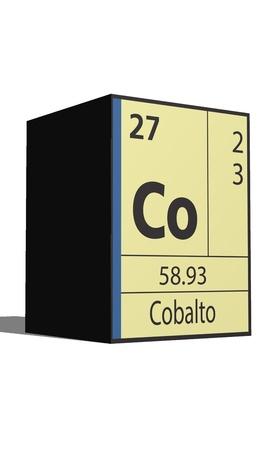 Cobelto, Periodic table of the elements
