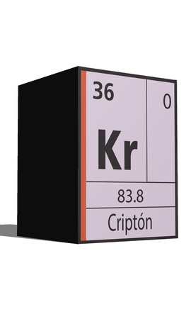 lanthanides: Cripton, Periodic table of the elements