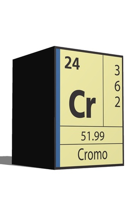 actinides: Cromo, Periodic table of the elements Illustration