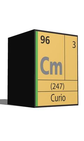 curio: Curio, Periodic table of the elements Illustration