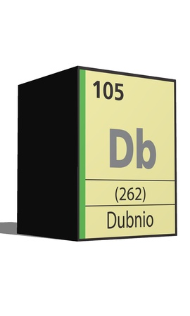 lanthanides: Dubnio, Periodic table of the elements