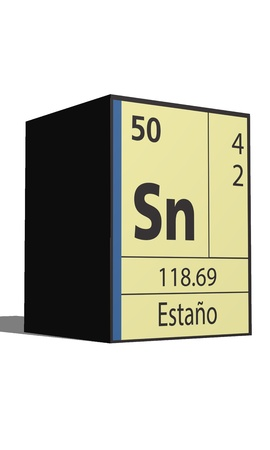actinides: Estano, Periodic table of the elements Illustration