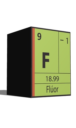 Fluor, Periodic table of the elements
