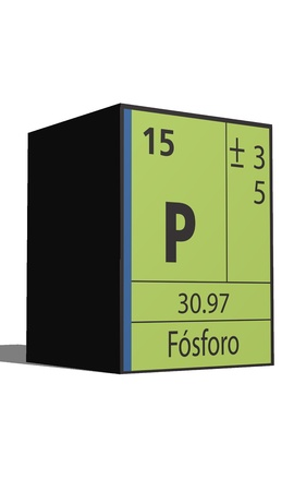 lanthanides: Fosforo, Periodic table of the elements