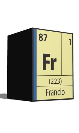 Francio, Periodic table of the elements Vector