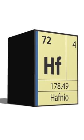lanthanides: Hafnio, Periodic table of the elements