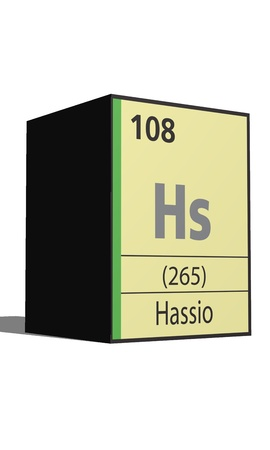 lanthanides: Hassio, Periodic table of the elements