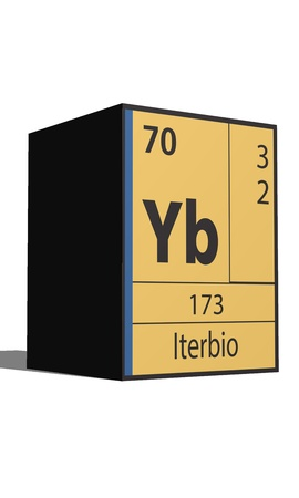 lanthanides: Iterbio, Periodic table of the elements