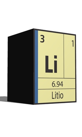 lanthanides: Litio, Periodic table of the elements