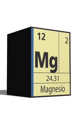 lanthanides: Magnesio, Periodic table of the elements