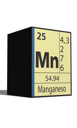 lanthanides: Manganeso, Periodic table of the elements