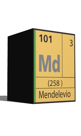 lanthanides: Mendelevo, Periodic table of the elements