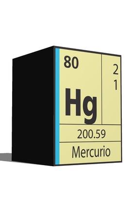 lanthanides: Mercurio, Periodic table of the elements Illustration