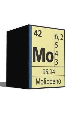 lanthanides: Molibdeno, Periodic table of the elements Illustration