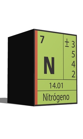 Nitrogeno, Periodic table of the elements Vector