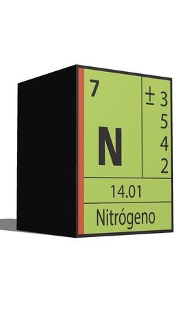 lanthanides: Nitrogeno, Periodic table of the elements