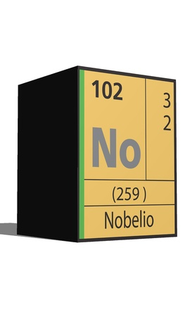 Nobelio, Periodic table of the elements Vector