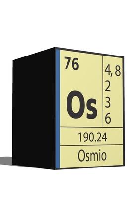 lanthanides: Osmio, Periodic table of the elements