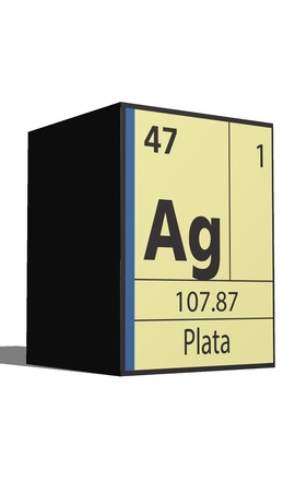 lanthanides: Silver, Periodic table of the elements
