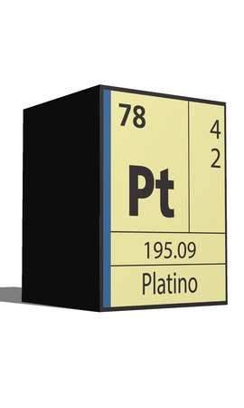 actinides: Platino, Periodic table of the elements