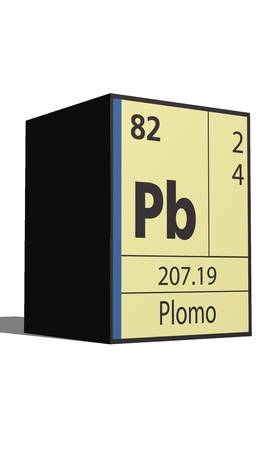 lanthanides: Plomo, Periodic table of the elements