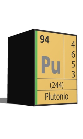 Plutonio, Periodic table of the elements Vector