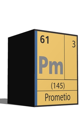lanthanides: Prometio, Periodic table of the elements