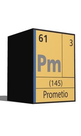 Prometio, Periodic table of the elements