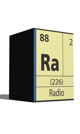 lanthanides: Radio, Periodic table of the elements