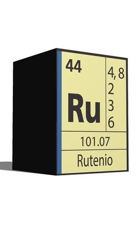 lanthanides: Rutenio, Periodic table of the elements Illustration