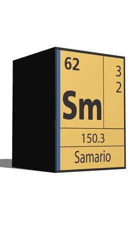 actinides: Samario, Periodic table of the elements Illustration