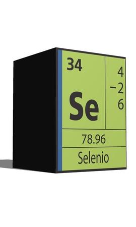 Selenio, Periodic table of the elements