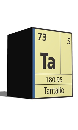 lanthanides: Tantalio, Periodic table of the elements