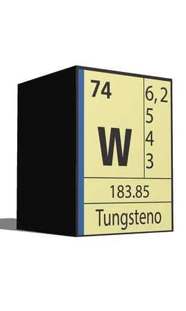 lanthanides: Tungsteno, Periodic table of the elements