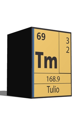 lanthanides: Tulio, Periodic table of the elements