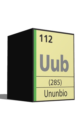 lanthanides: Ununbio, Periodic table of the elements