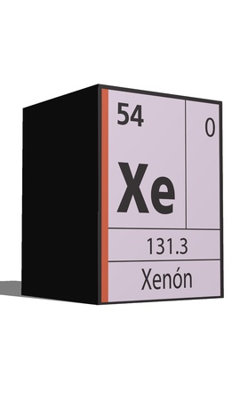 lanthanides: Xenon, Periodic table of the elements