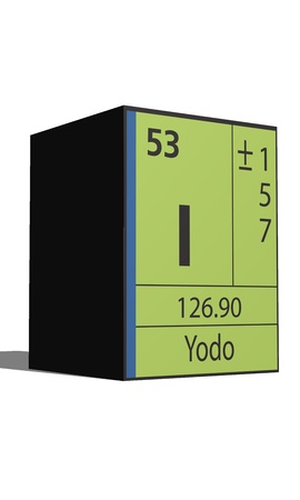 lanthanides: Yodo, Periodic table of the elements