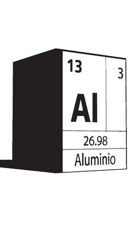 lanthanides: Aluminio, line art element of periodic table