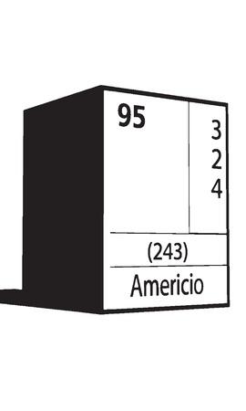 lanthanides: Americio, line art element of periodic table