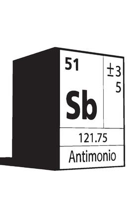 lanthanides: Antimonio, line art element of periodic table