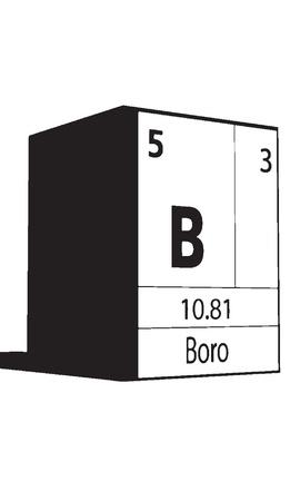 lanthanides: Boro, line art element of periodic table