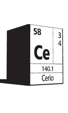 lanthanides: Cerio, line art element of periodic table